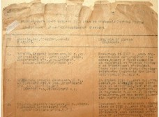 Rare historical document. List of detainees on February 25, 1917 at the premises of the Working Group of the Central Military-Industrial Committee